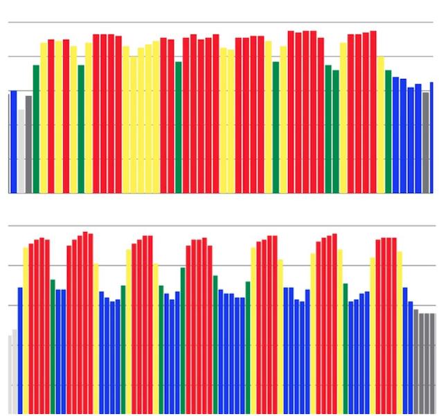 Wheels HR Data
